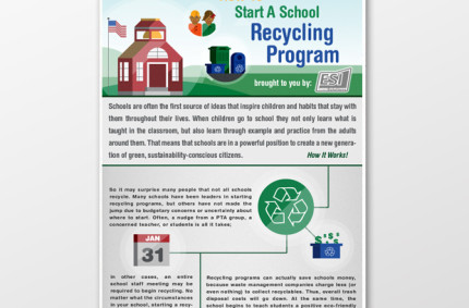 Recycling With ESI